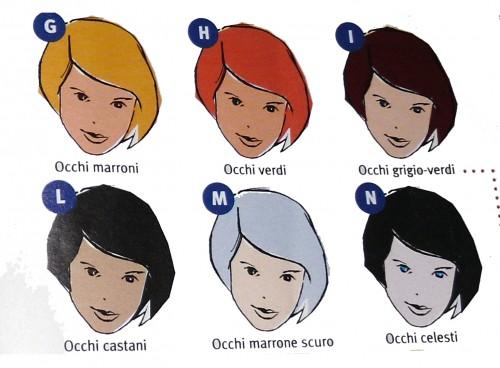 tipo cromatico, colori modi, colori pelle, capire la pelle, colore donna,